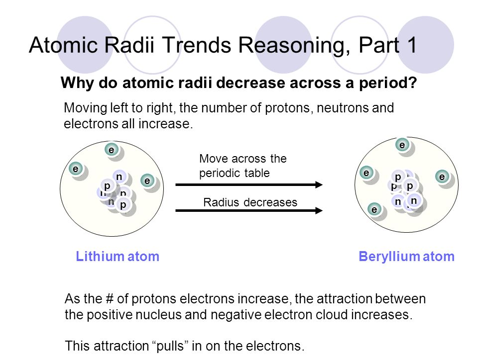 Section 45periodicity ppt video online download atomic radii trends reasoning part 1 urtaz Gallery