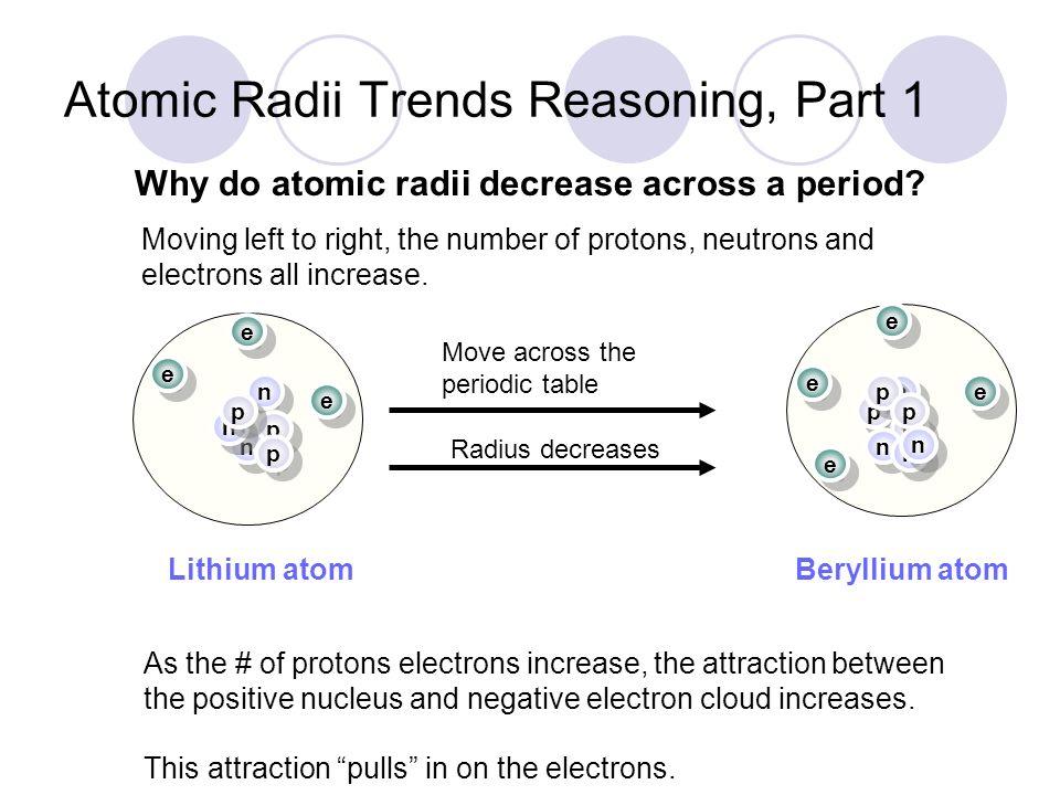 atomic radii trends reasoning part 1 - Periodic Table Left To Right Atomic Radius