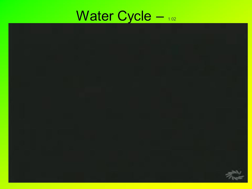 Water Cycle – 1:02