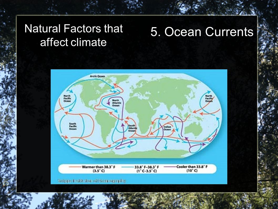 Natural Factors that affect climate
