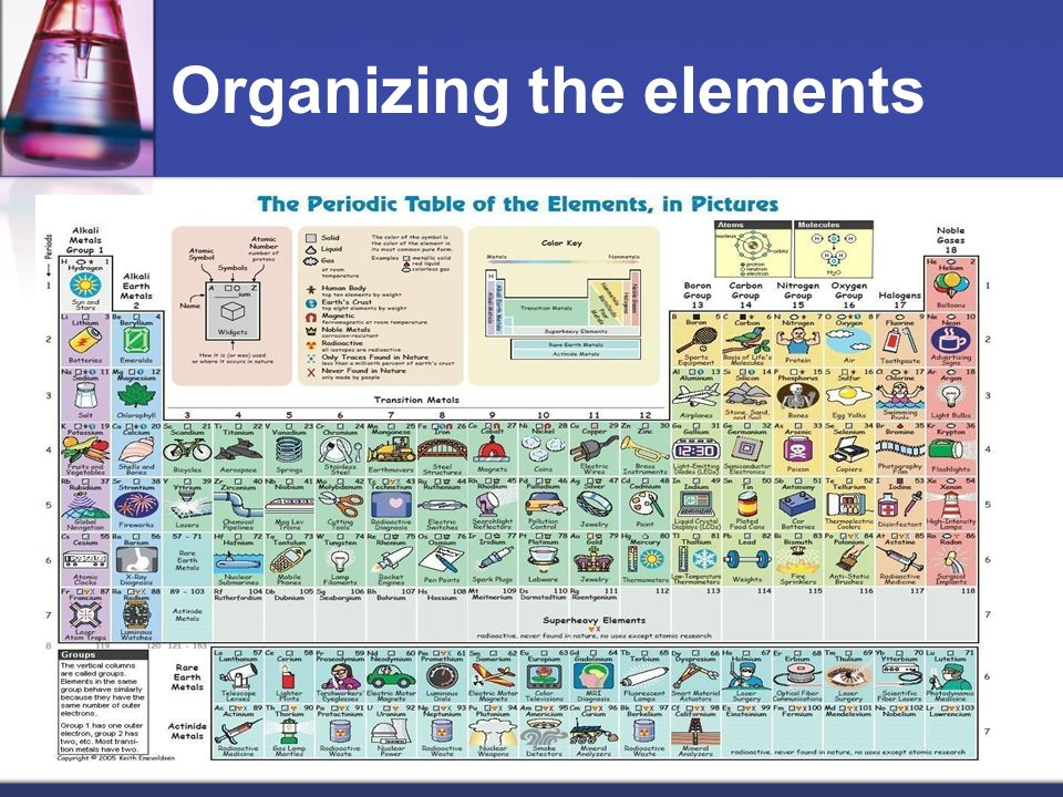elements of organizing External environment is an important element of ob an organization operates in a larger social system are influenced by external environment which includes socio.