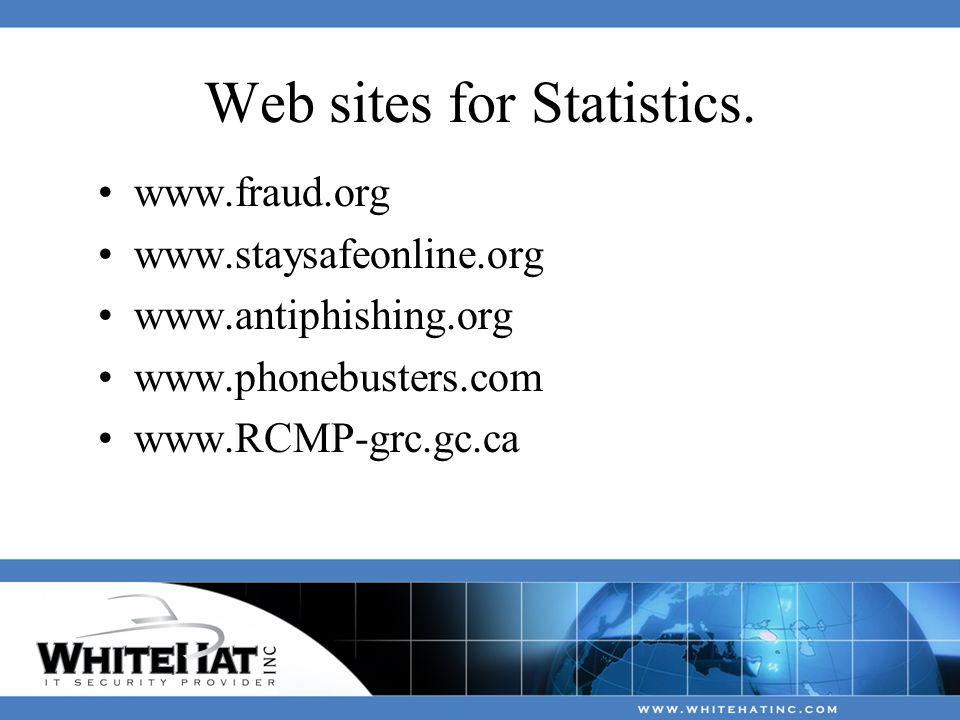 Web sites for Statistics.