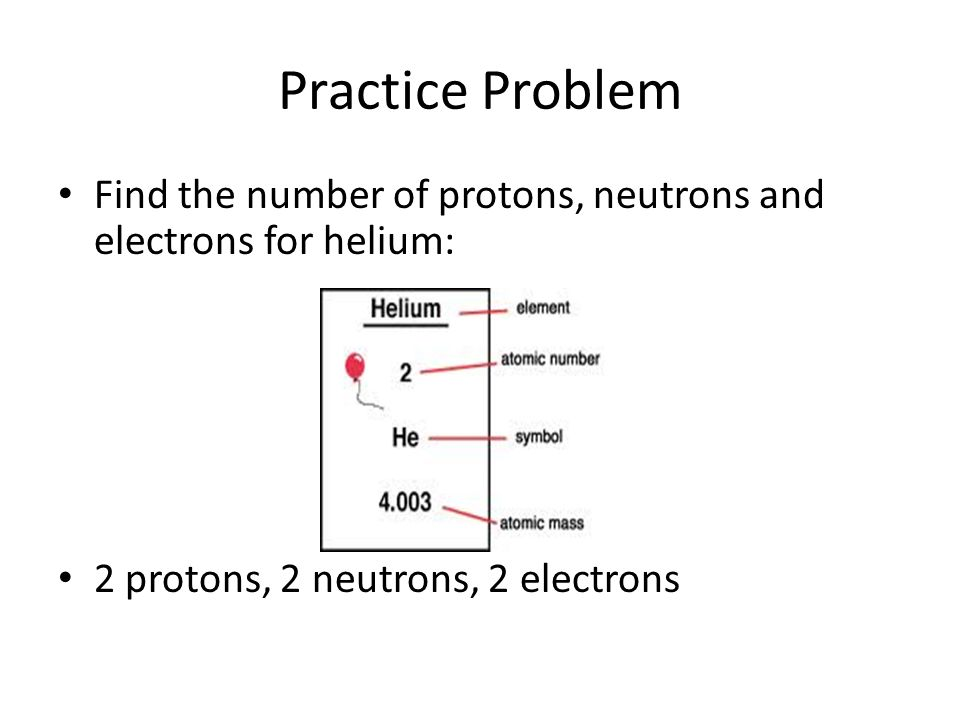 Practice Problem Find the number of protons, neutrons and electrons for helium: 2 protons, 2 neutrons, 2 electrons.