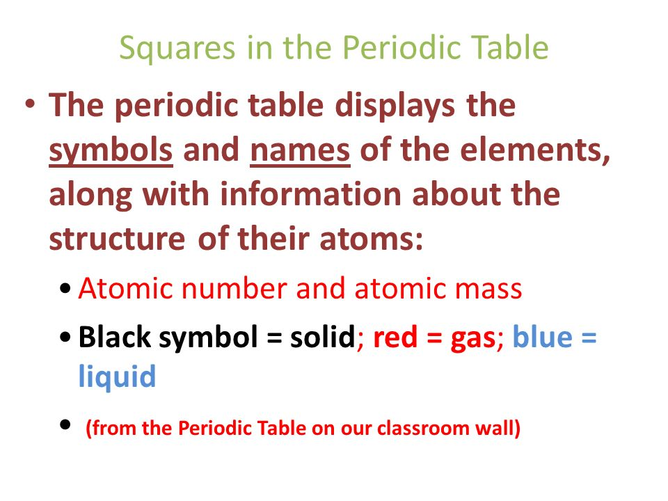 The periodic table ppt download squares in the periodic table urtaz Image collections
