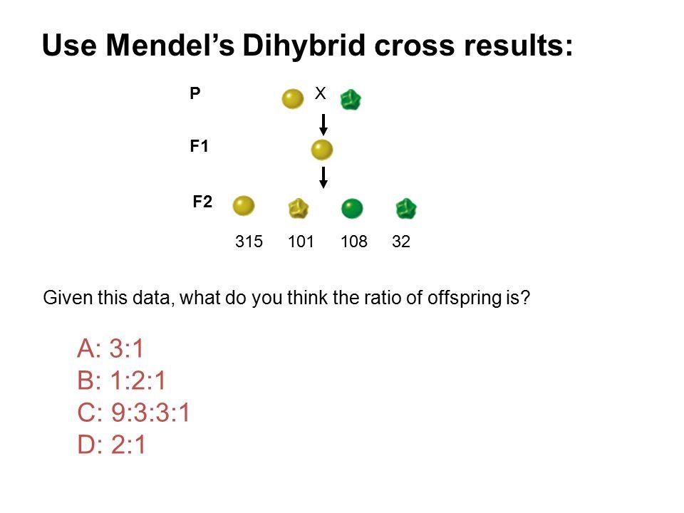 Use Mendel's Dihybrid cross results: