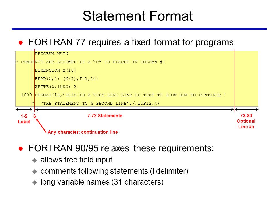 fortran write format Most people now write lower-case since this is more legible  fortran 77 is not a  free-format language, but has a very strict set of rules for how the source code.