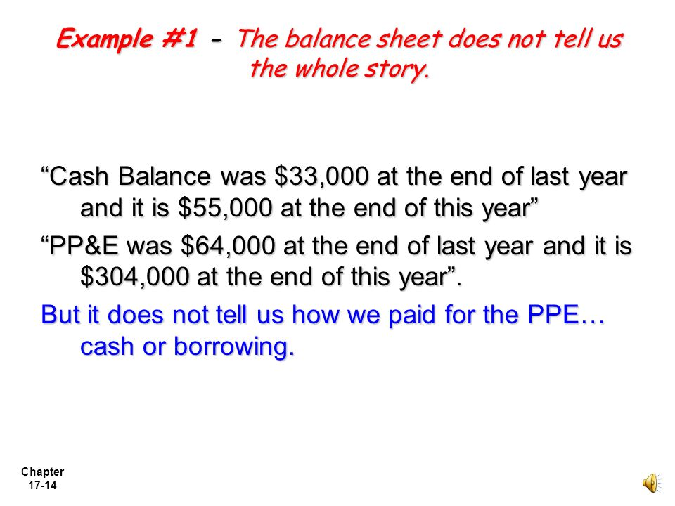 Example #1 - The balance sheet does not tell us the whole story.
