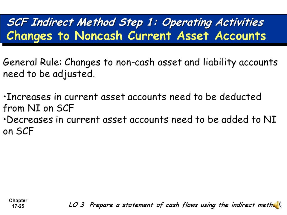 SCF Indirect Method Step 1: Operating Activities Changes to Noncash Current Asset Accounts