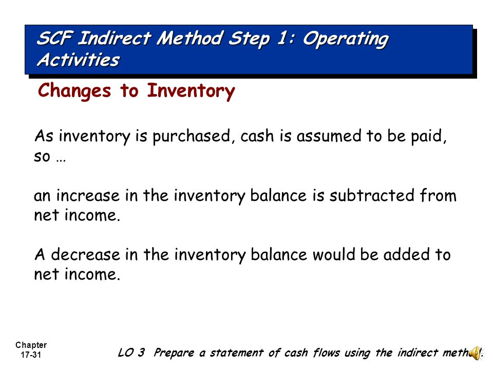 Operating Activities Changes to Inventory