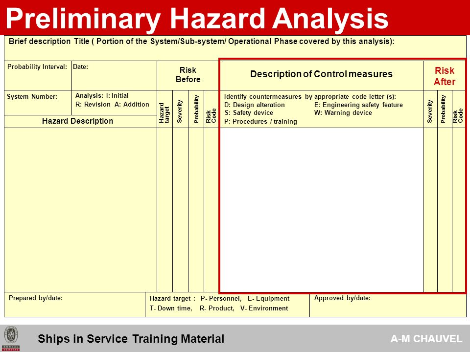 2009 risk assessment analysis tools ships in service training material