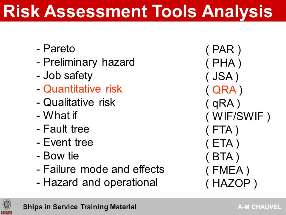 2009 Risk Assessment Analysis Tools Ships in Service ...