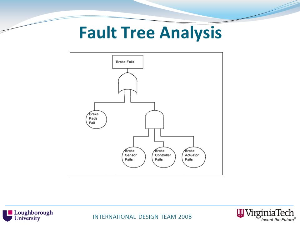 analysis of attack tree process Probabilistic risk analysis and terrorism risk 577 the risk analysis community this article challenges  ist attack as a decision tree, in which the attacker's.