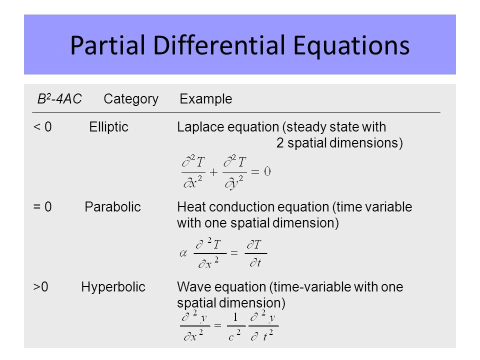introduction to differential equations Introduction to stochastic differential equations in part i of this lecture we will give an informal introduction to stochastic differential equations (sdes), which.