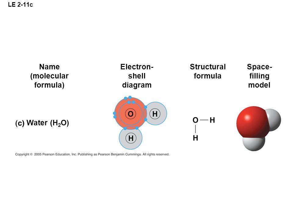 Name (molecular formula) Electron- shell diagram Structural formula