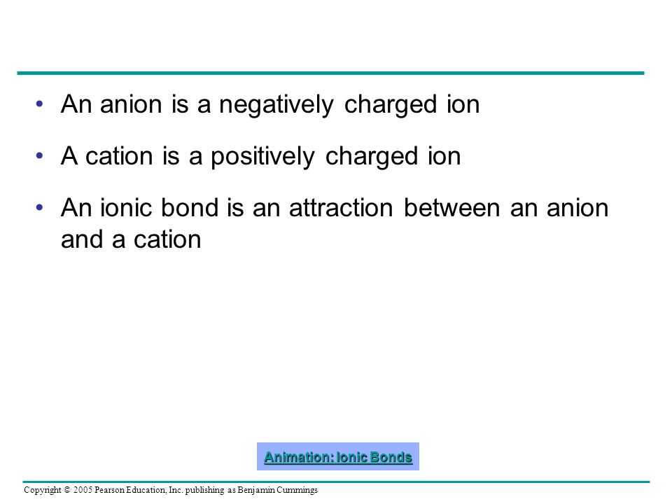 Animation: Ionic Bonds