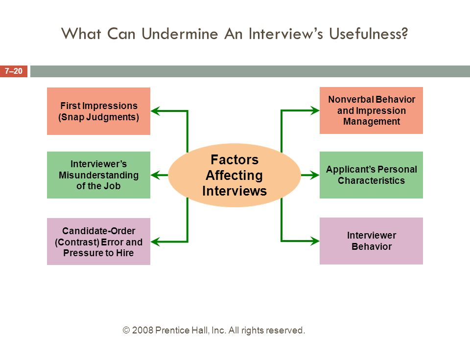 the usefulness of an interview Questionnaire templates 32 sample questionnaire templates to improve client and employee  their hr department used this pre interview questionnaire sample to.