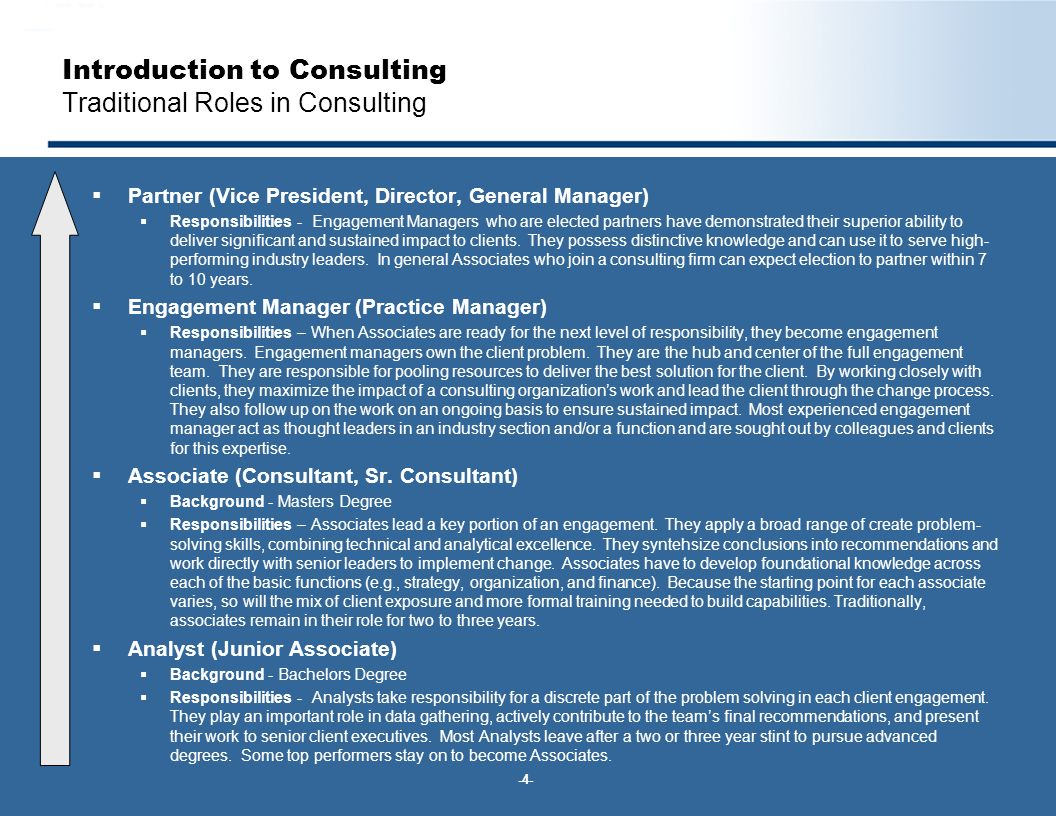 case solutions for managerial accounting Managerial accounting positions generally require a college education in accounting new solutions and analy-ses managerial accoun-tants must be able to.