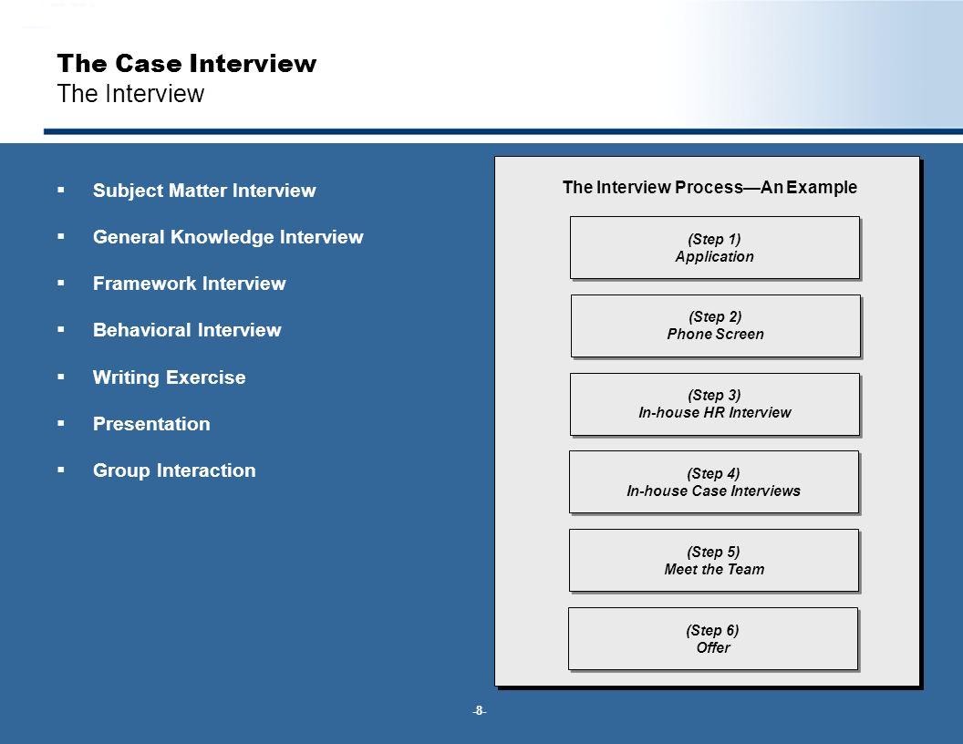 case studies interview