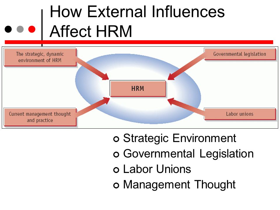 hrm labor The research paper series showcases review papers and preliminary research results on topics related to international human resource management the activities of the cihrs are led by a core team of academics in the school of labor and employment relations - dr elaine farndale (center.