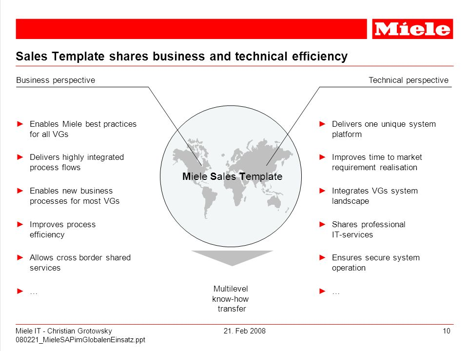 Sales Template shares business and technical efficiency