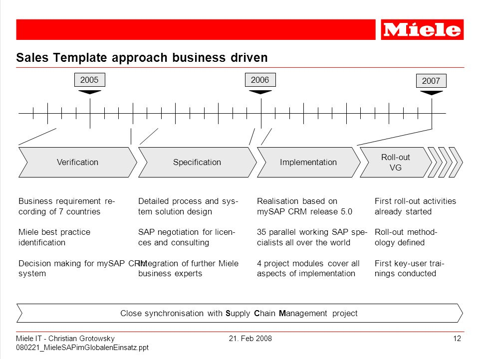 Sales Template approach business driven