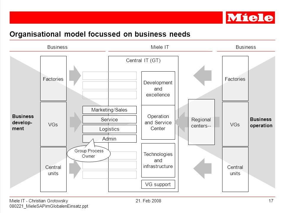 Organisational model focussed on business needs