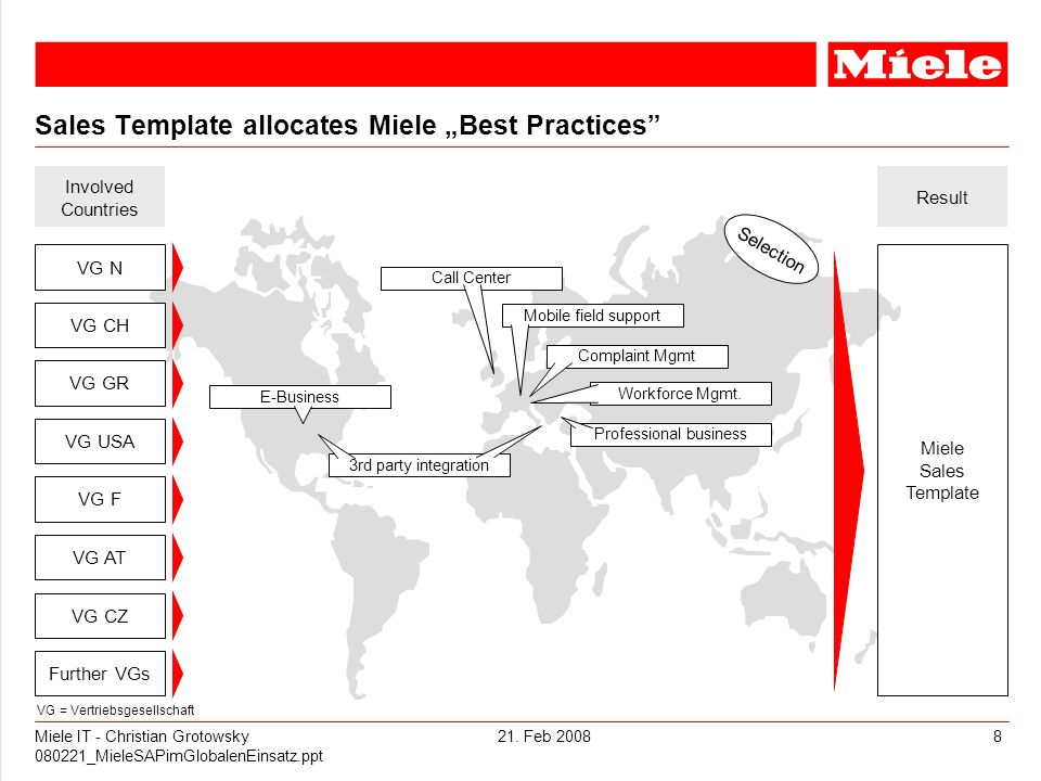 "Sales Template allocates Miele ""Best Practices"