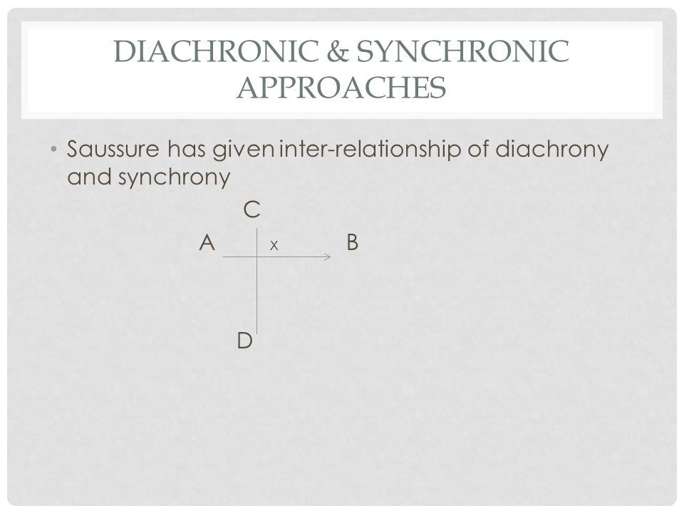 synchronic and diachronic relationship poems