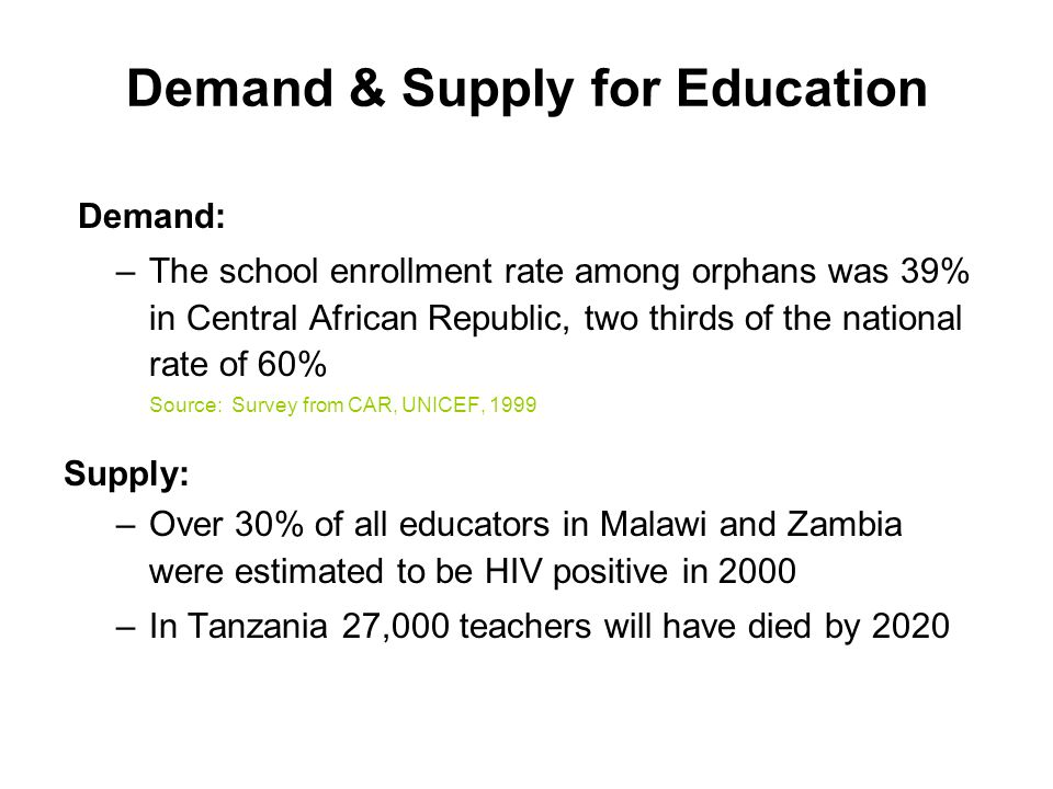 Demand & Supply for Education