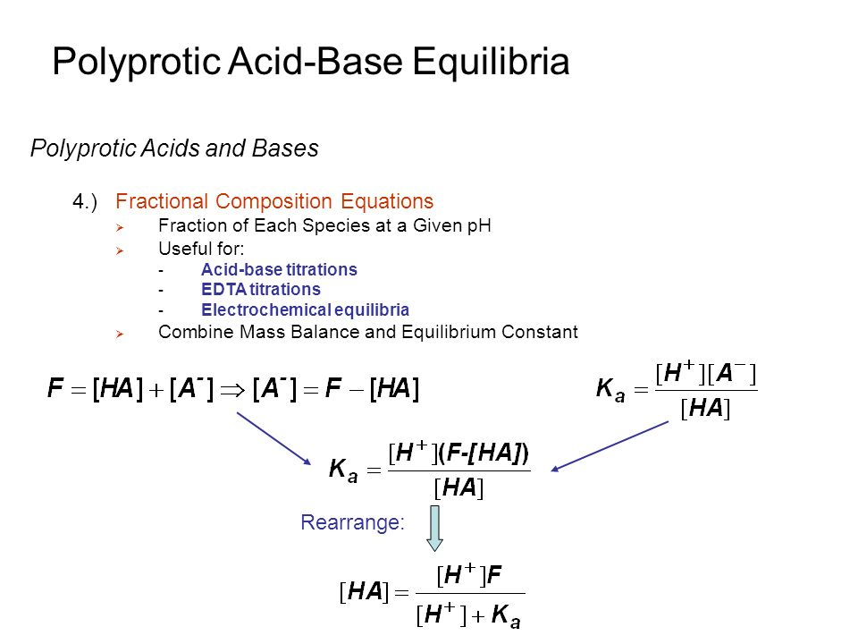 Acid–base reaction