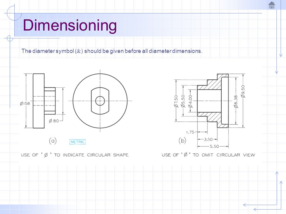 Dimensioning Dimensioning. - ppt download