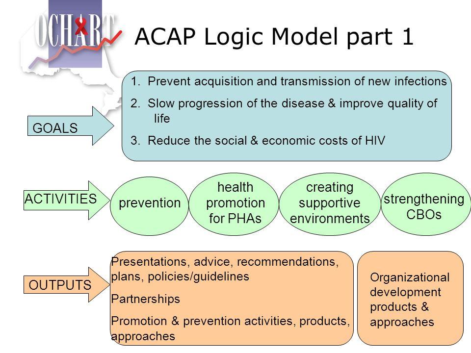 ACAP Logic Model part 1 GOALS GOALS health promotion for PHAs