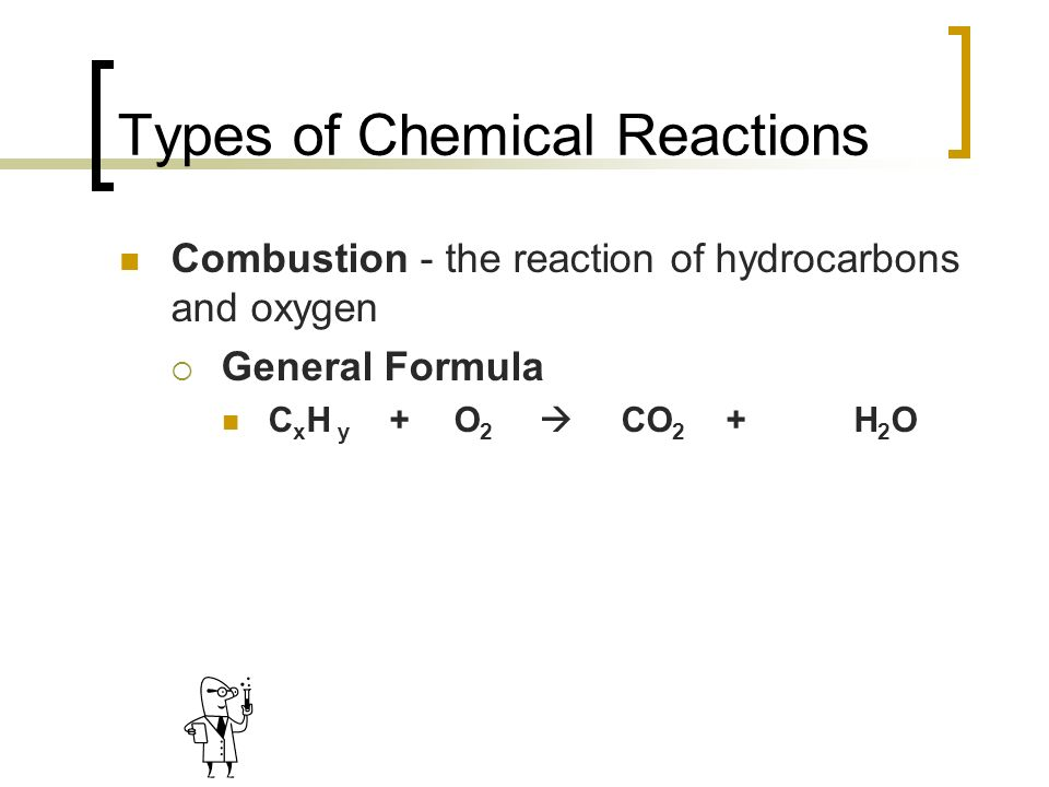 how to write a combustion reaction equation