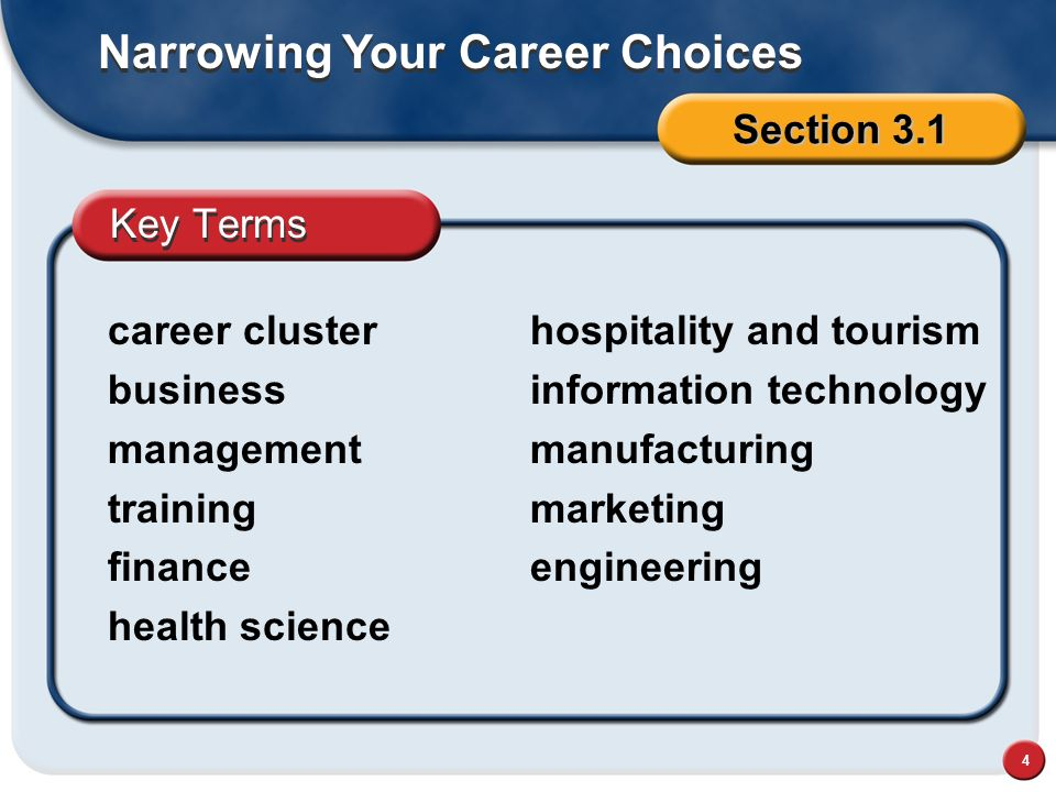 Chapter 3 Exploring Careers - ppt video online download