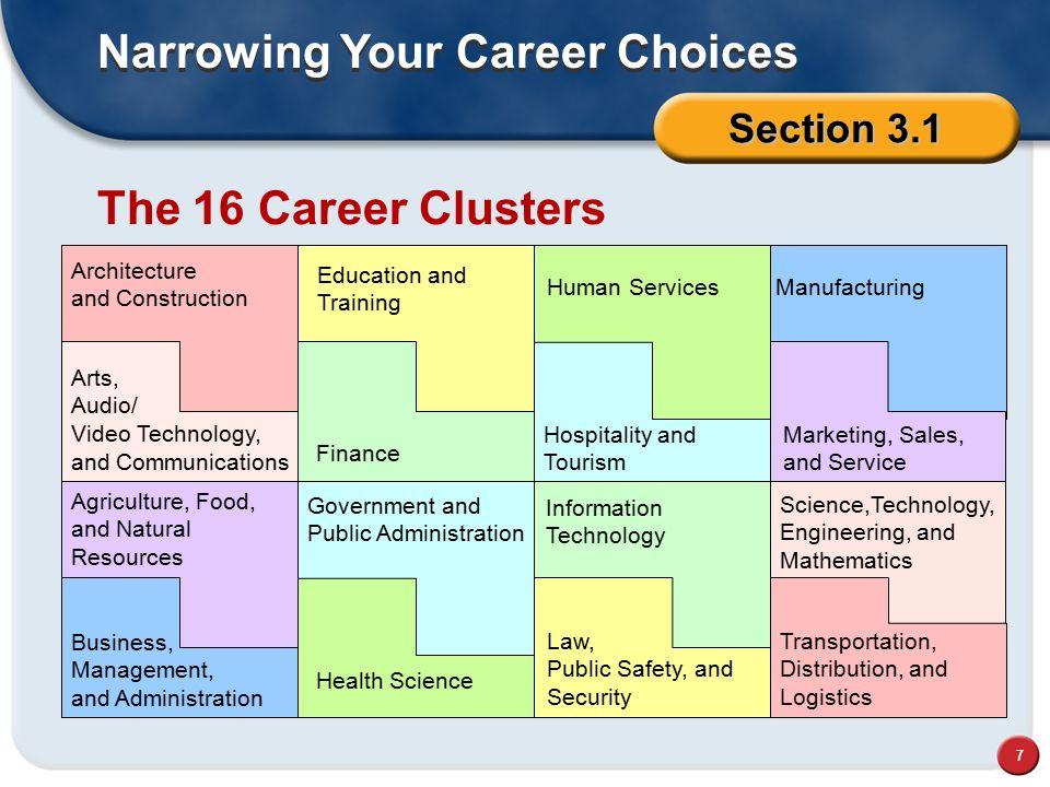 chapter 3 exploring careers - ppt video online download