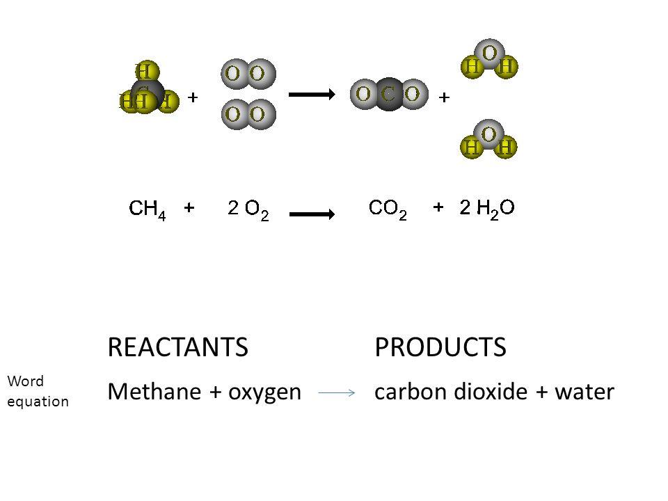 how to make carbon dioxide equation