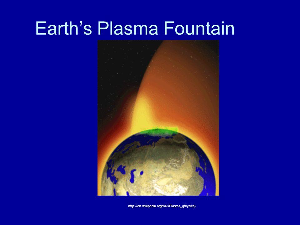 Earth's Plasma Fountain