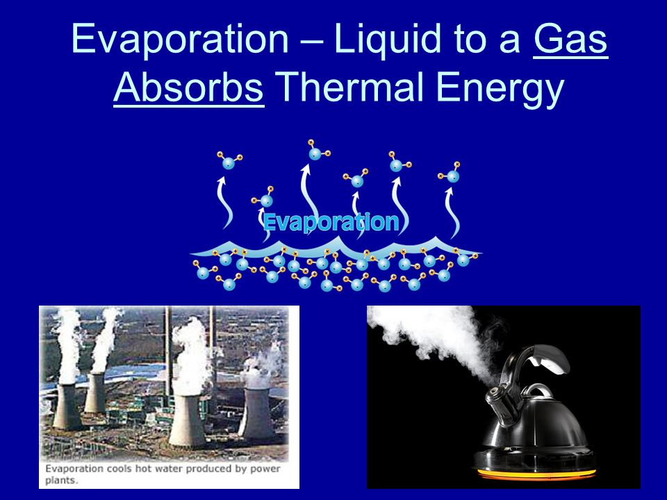 Evaporation – Liquid to a Gas Absorbs Thermal Energy