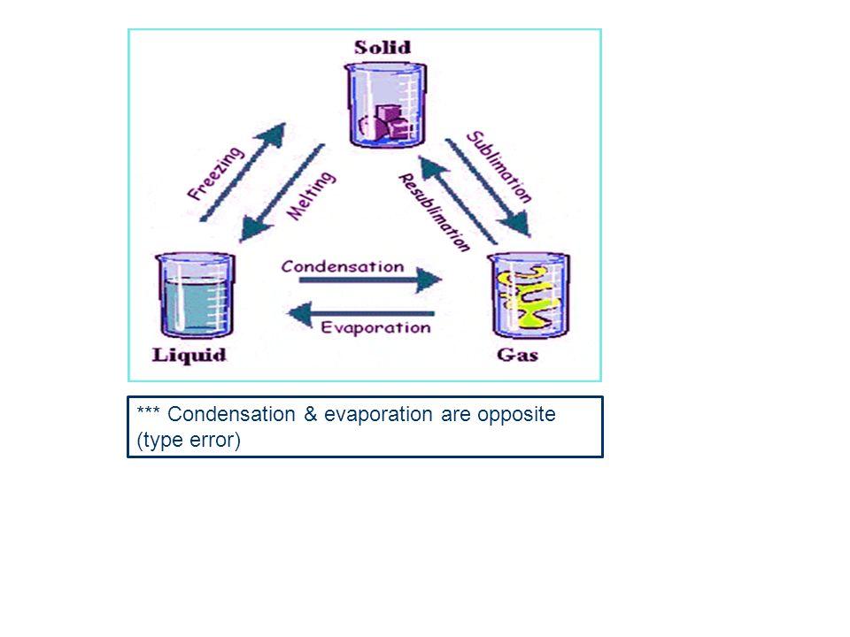 *** Condensation & evaporation are opposite (type error)