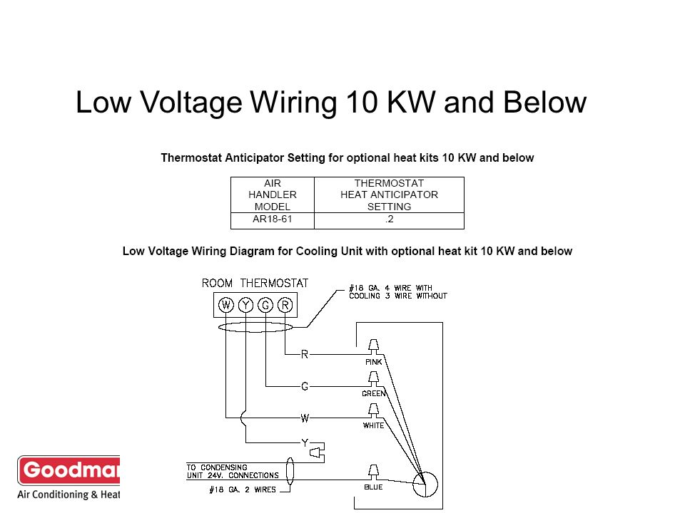 basic low voltage wiring low voltage wiring diagram cat5e residential air handlers - ppt video online download #13