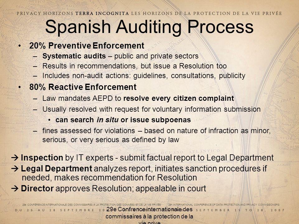 Spanish Auditing Process