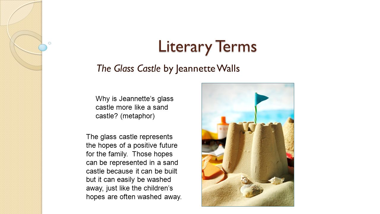 the glass castle by jeannette walls essay The glass castle essay in this quote the glass castle is one of rex walls' dreams and was thought of in such great detail that he would carry the blue prints around with him pursuit of happyness and the glass castle the glass castle by jeannette walls qualities of a good parent.