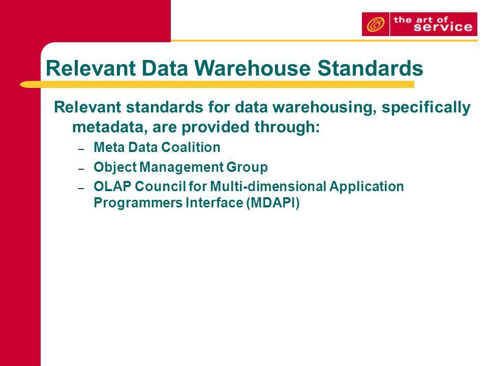 Understanding Data Warehousing Ppt Download