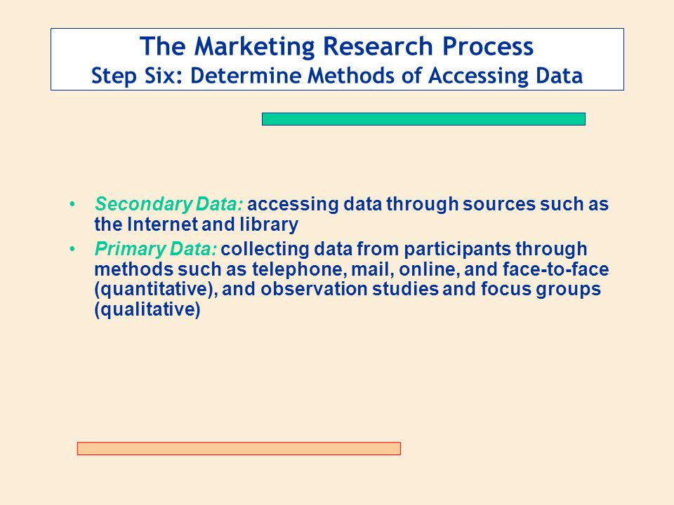 introduction to marketing research pdf