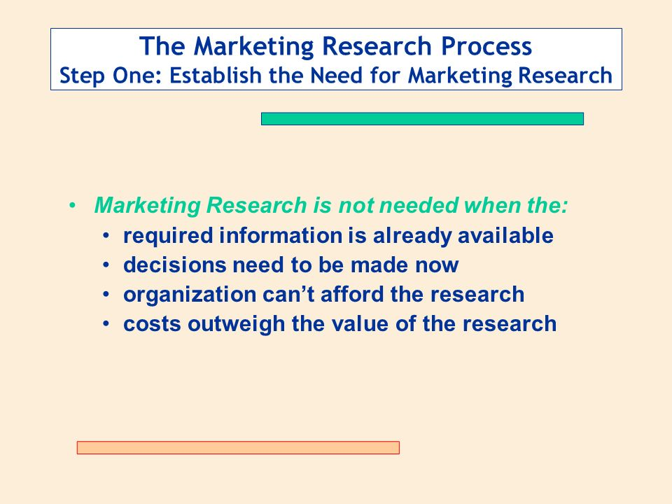 marketing research definition