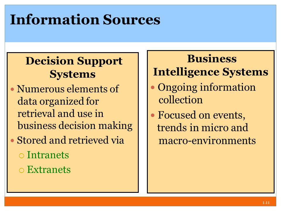 the good sources of quantitative business knowledge 2006-12-22 acquisition, representation, and reasoning  it may be general knowledge (eg, knowledge about business),  documented knowledge from other sources in the knowledge.