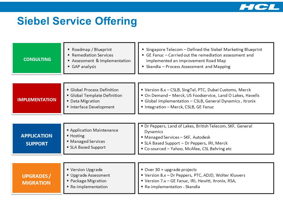 Hcls crm practice an overview ppt download 4 siebel service offering malvernweather Gallery