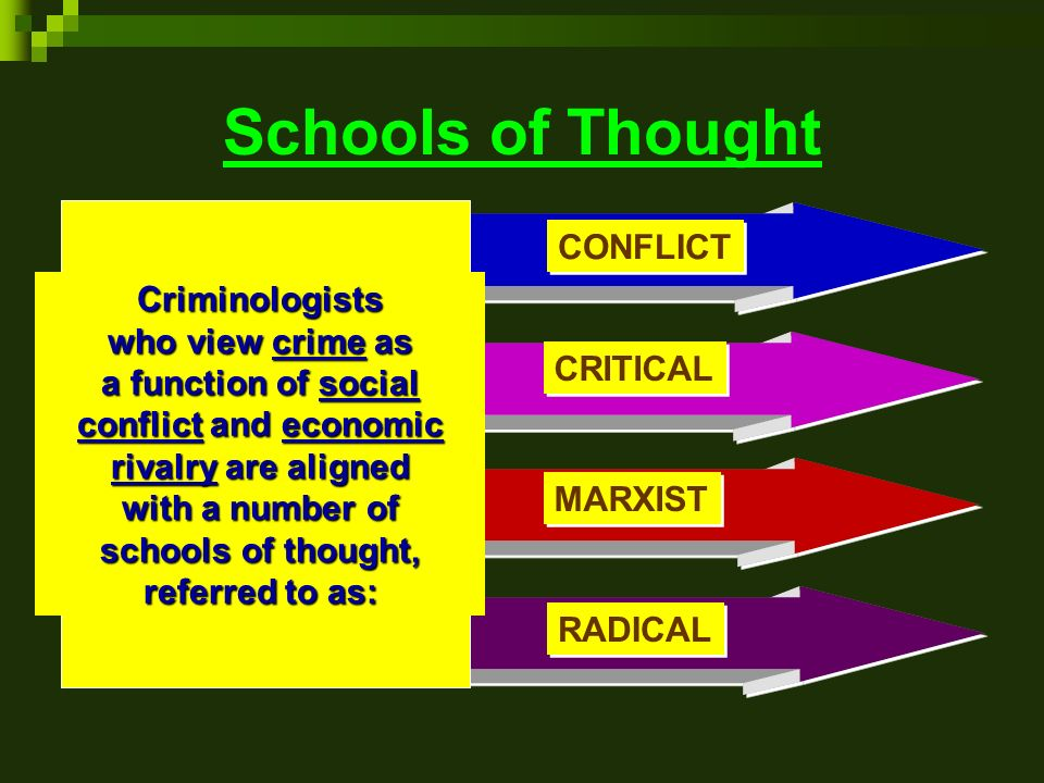 conflict theory residential school The residential school system was set up in the 19th century to educate and   through three major sociological perspectives: functionalism, conflict theory, and .