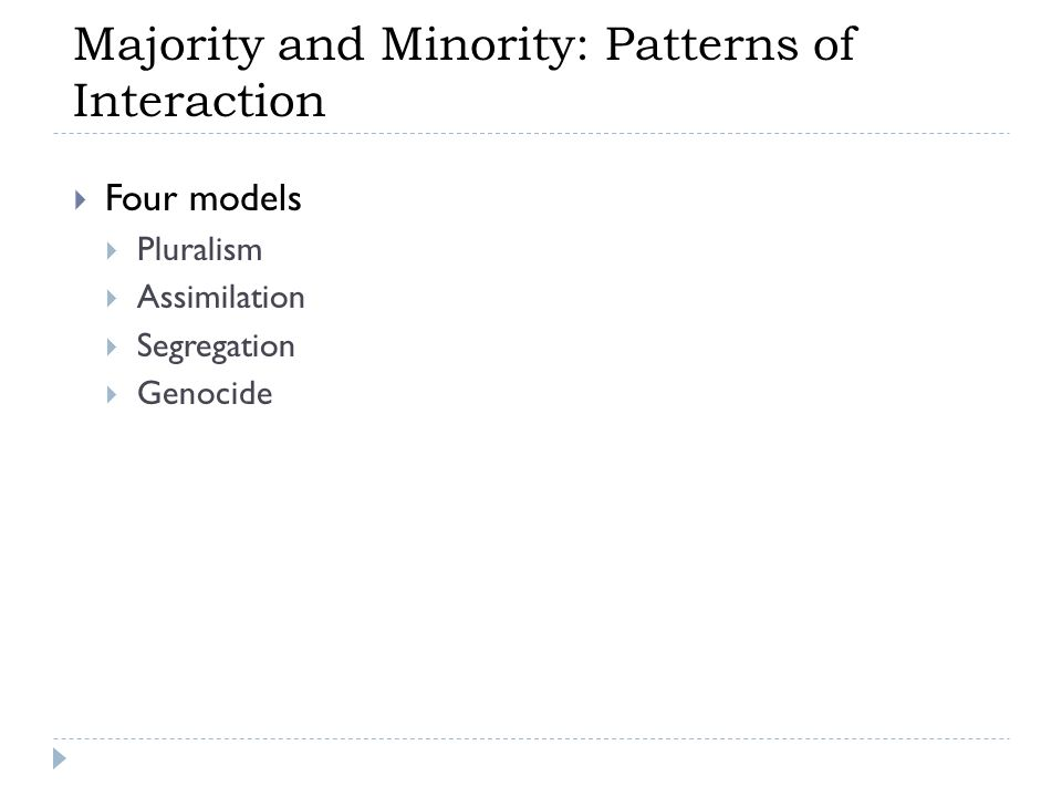Majority and Minority: Patterns of Interaction