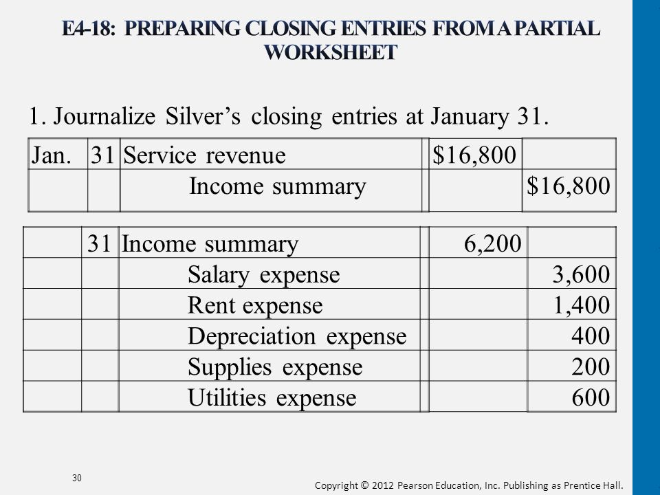 Closing Entry Worksheet : Completing the accounting cycle ppt download